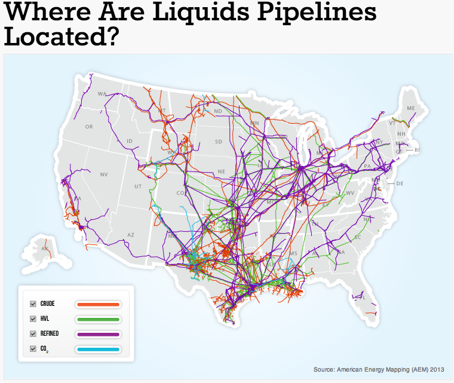 pipeline security