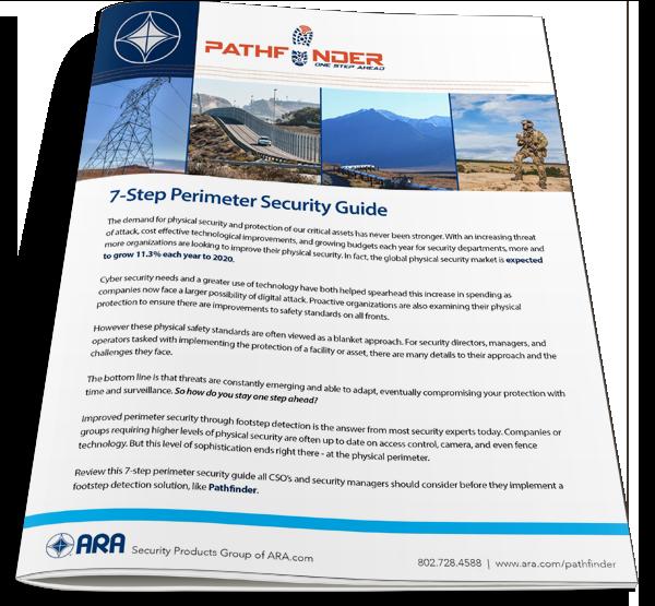 Perimeter Security Guide